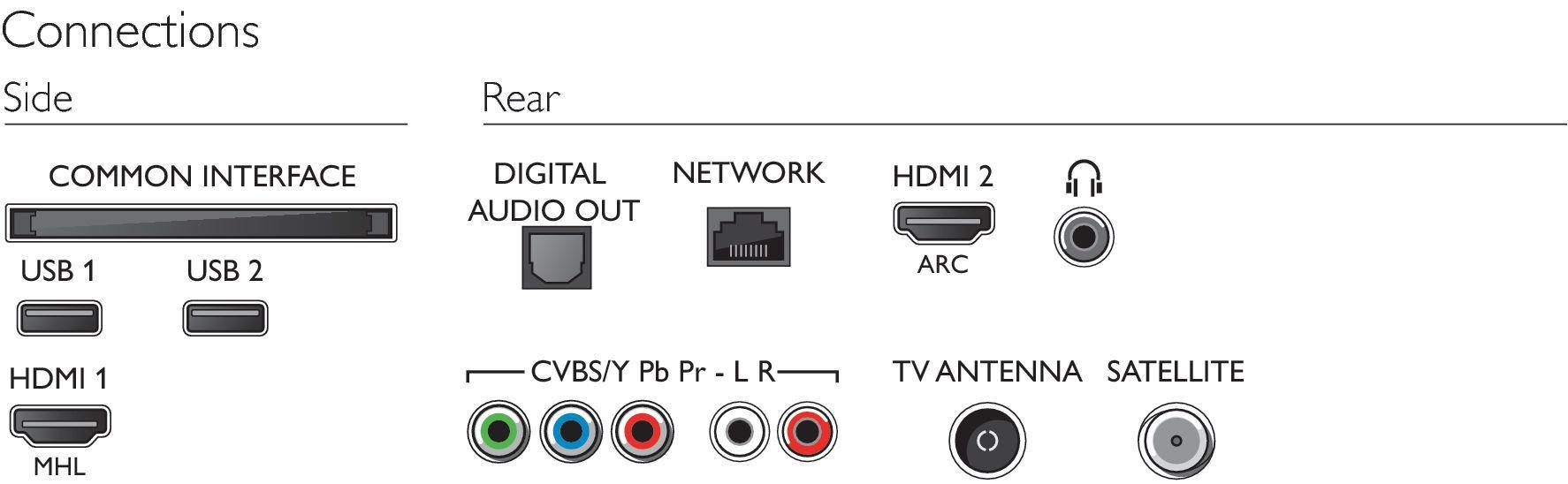 Téléviseur 32 PFS 5803/12