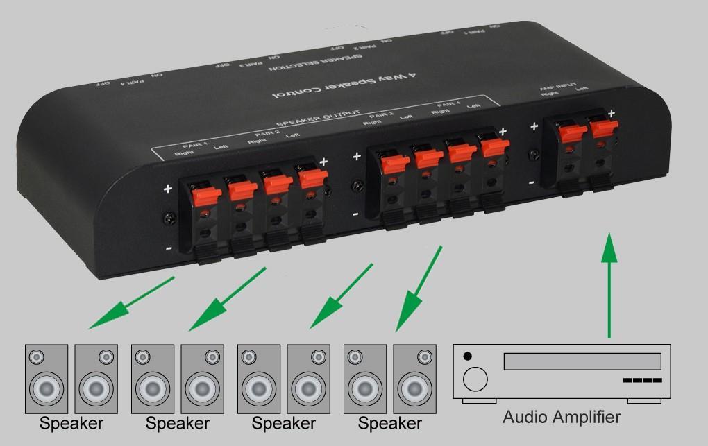 IDATA AU-268 commutateur audio Noir