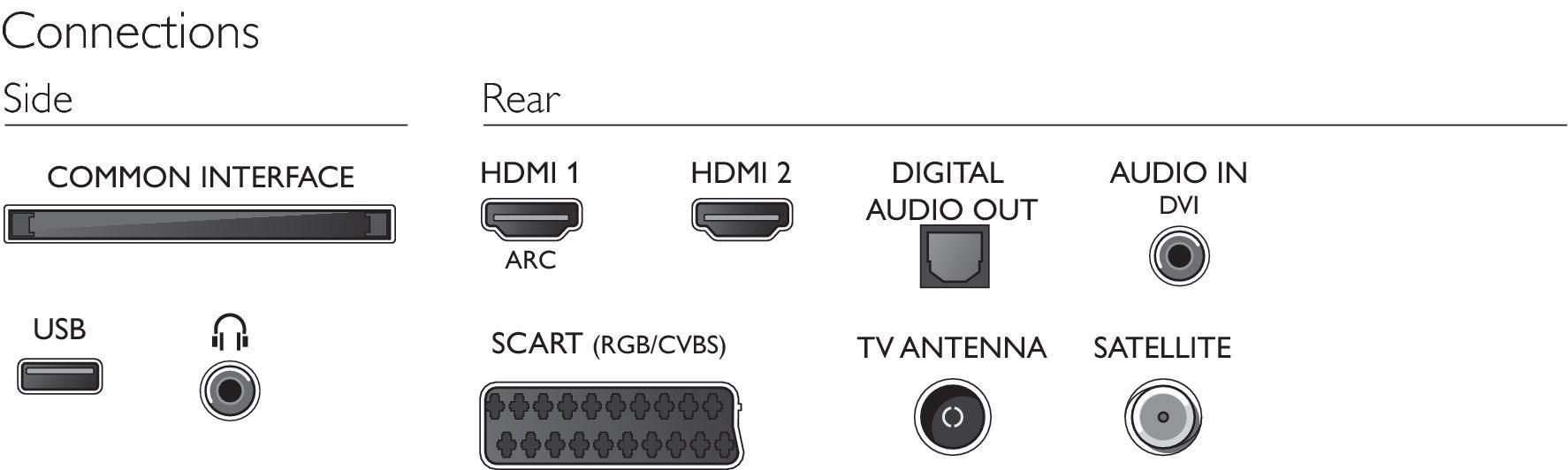 32PFS4132 - Téléviseur LED