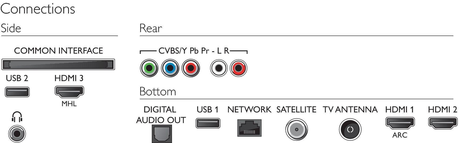 6500 series Smart TV LED UHD 4K ultra plat 55PUS6503