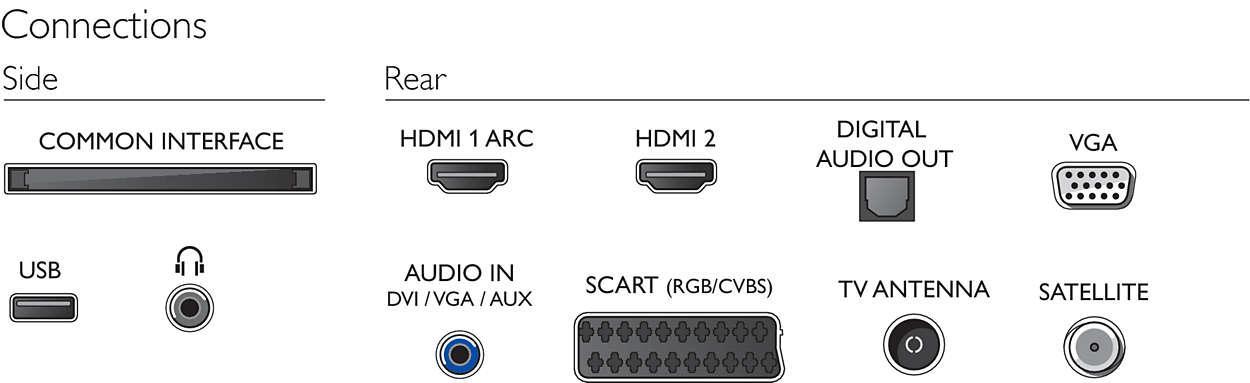 4300 series Téléviseur LED 24PHS4354/12